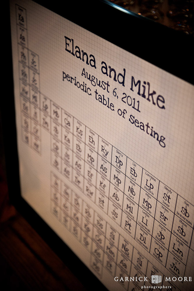 Periodic Table themed seating chart